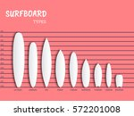 set of surfboards of different... | Shutterstock .eps vector #572201008