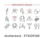 Parkinson's Disease. Symptoms ...