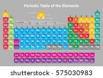 periodic table of the elements...   Shutterstock .eps vector #575030983