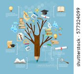 education  tree of knowledge ... | Shutterstock .eps vector #577324099