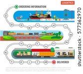 logistics shipping process... | Shutterstock .eps vector #577362970