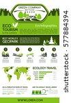 ecotourism infographics....   Shutterstock .eps vector #577884394