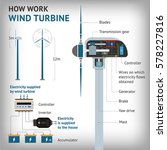 how work a wind turbine.... | Shutterstock .eps vector #578227816