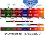radio tv spectrum | Shutterstock .eps vector #578988070