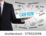 cash flow concept  young man... | Shutterstock . vector #579023398