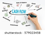 hand with marker writing   cash ... | Shutterstock . vector #579023458