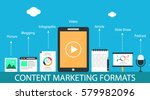 Content Marketing Formats...