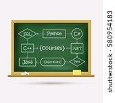 chalk board  programming .... | Shutterstock .eps vector #580954183