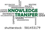 a word cloud of knowledge...   Shutterstock .eps vector #581453179