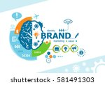 branding related words and... | Shutterstock .eps vector #581491303