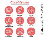 company core values outline... | Shutterstock .eps vector #581746450