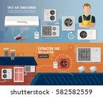 installation of air...   Shutterstock .eps vector #582582559