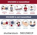 hiv and aids transmission... | Shutterstock .eps vector #583158019