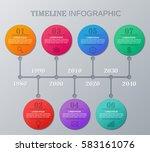 infographics timeline.... | Shutterstock .eps vector #583161076