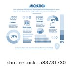 infographic refugee migration | Shutterstock .eps vector #583731730