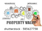 Small photo of property value concept