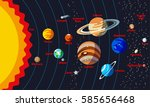 solar system structure with the ... | Shutterstock .eps vector #585656468
