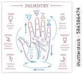 Colorful Palmistry Design....