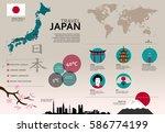 japan travel infographic. set... | Shutterstock .eps vector #586774199