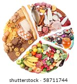 food for a balanced diet in the ... | Shutterstock . vector #58711744