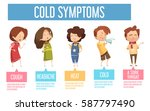 kids flu cold common symptoms... | Shutterstock .eps vector #587797490