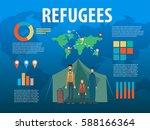 refugee crisis infographic... | Shutterstock .eps vector #588166364