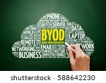 byod   bring your own device... | Shutterstock . vector #588642230