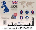 united kingdom travel... | Shutterstock .eps vector #589843910