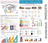 education infographics design...   Shutterstock .eps vector #590522570