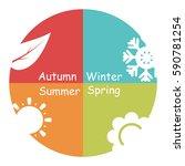 seasons | Shutterstock .eps vector #590781254