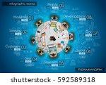infograph brochure template... | Shutterstock .eps vector #592589318