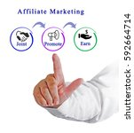 Small photo of Diagram of Affiliate marketing