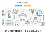 flat line illustration of car... | Shutterstock . vector #593381834