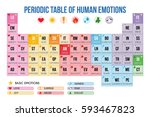 periodic table of emotions... | Shutterstock .eps vector #593467823