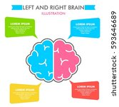 left and right brain activity.... | Shutterstock .eps vector #593646689