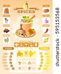 spice herb icons. healthy food... | Shutterstock .eps vector #595153568