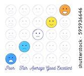 Feedback Emoticon Scale. Line...