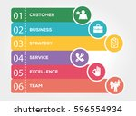 value infographic concept | Shutterstock .eps vector #596554934
