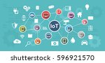 internet of things. iot... | Shutterstock .eps vector #596921570