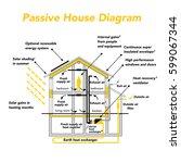 passive house diagram