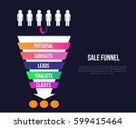 sale funnel infographics... | Shutterstock .eps vector #599415464