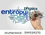 Entropy Word Cloud Concept