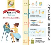 Feeding Schedule For Baby's 1...