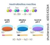 acid base  neutralization... | Shutterstock .eps vector #600143264