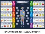 vitamin rich food icons.... | Shutterstock .eps vector #600259844