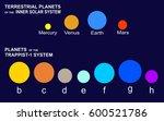 planets of the inner solar... | Shutterstock . vector #600521786