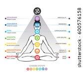chakras system of human body  ... | Shutterstock .eps vector #600576158