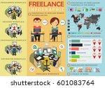 freelance infographic... | Shutterstock .eps vector #601083764