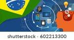 brazil it information... | Shutterstock .eps vector #602213300