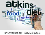 Small photo of Atkins diet word cloud concept on grey background.